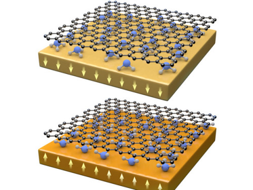 Graphene RAM tech depend on make RAM in atom-scale so give super features