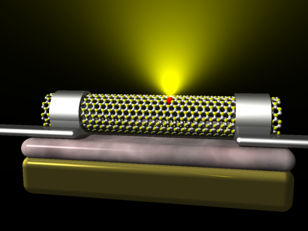 Device to light emitted by defective Nanotubes