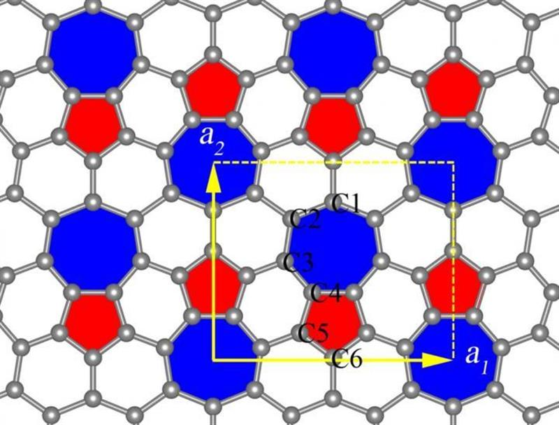 Phagraphene consists of penta-, hexa- and heptagonal carbon rings. Its name comes from a contraction of Penta-Hexa-heptA-graphene