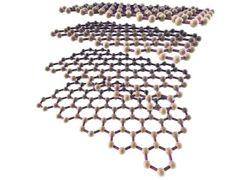 Graphene Oxide layers