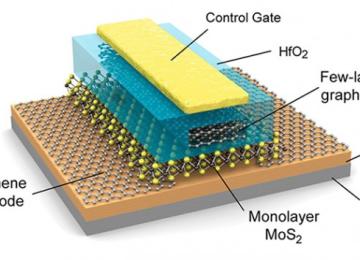 Graphene transistor construction details