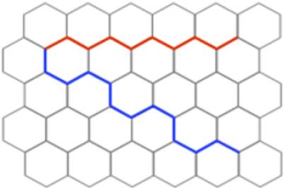 Shows graphene molecular zigzag (red) and armchair (blue) configurations in a honeycomb lattice.