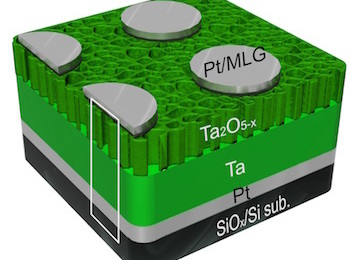 Structure of tantalum oxide multilayer graphene and platinum used for a new type of memory
