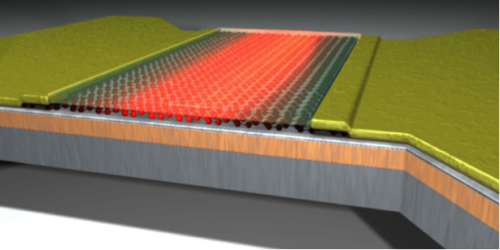 New Tech developed Graphene-based enable heat-resistant