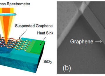 Graphene Semiconductors Combined to make Optical Techniques Probe