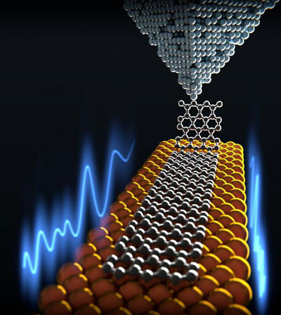 Graphene coating makes nanomechanical parts frictionless