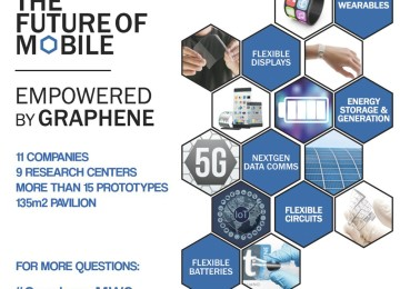 Graphene pavilion in (MWC) the Mobile World Congress