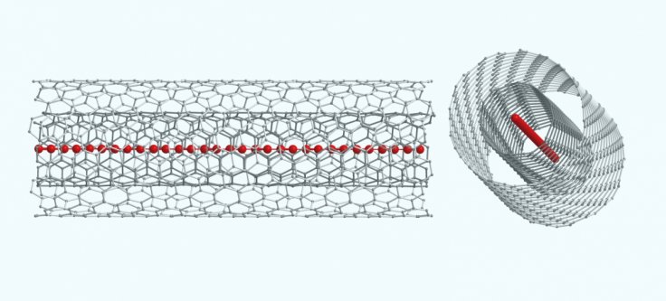 Carbyne made by rolling up two sheets of Graphene created protective double-walled  tube to make long carbon chain