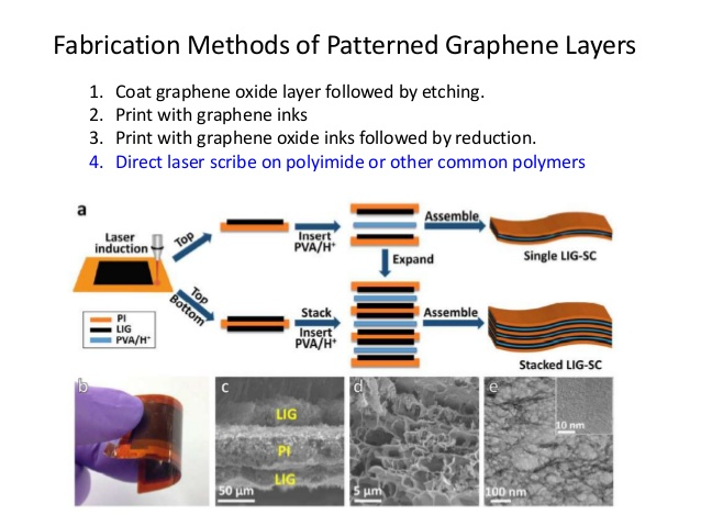 Laser pulses print multilayer graphene circuits