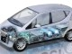 Boron nitride-graphene create fuel cell for cars