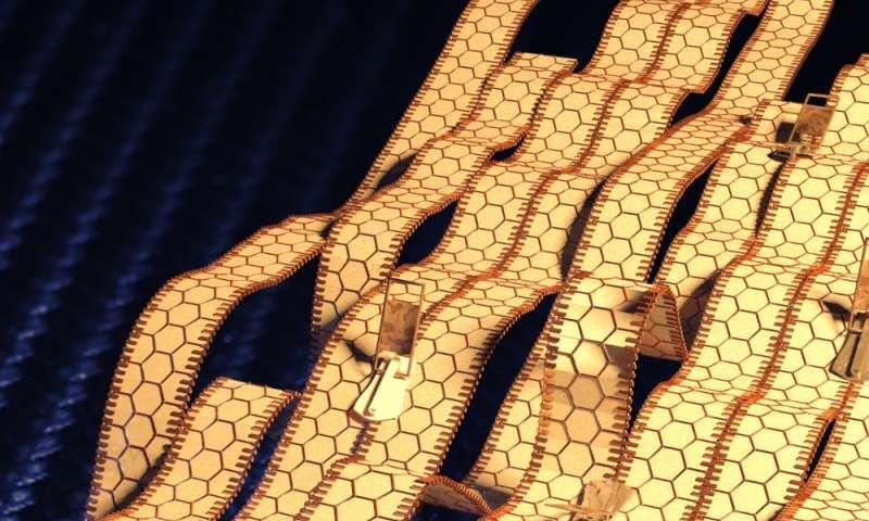 Study explains strength gap between graphene, carbon fiber
