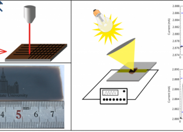 Measuring graphene-based electromagnetic radiation