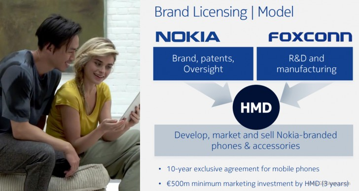 Nokia Foxconn partnership