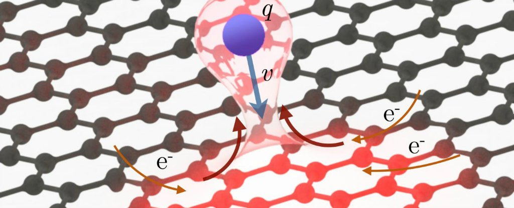 Graphene feature for high current can help to build super electronics