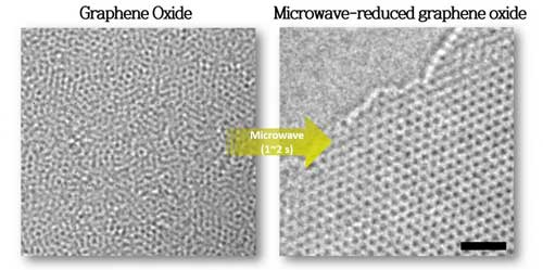 How treatment by microwave reduced graphene oxide to produce pure graphene