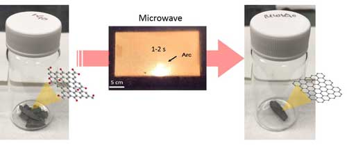 Microwave oven helps rapid and mass production of graphene