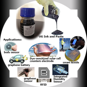 New scalable tech to producing high-quality graphene ink